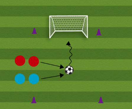 1 V 1 Race To The Ball Soccer Posession Drill