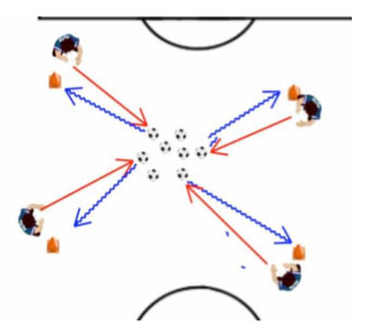 Ball Wins Soccer Dribbling Drills