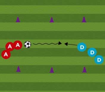 Jockey Soccer Defensive Drill