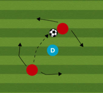 Keep Away Soccer Passing Drill