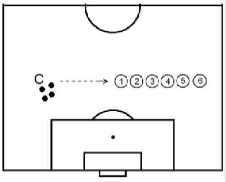 Put Your Foot Down Soccer Dribbling Drill