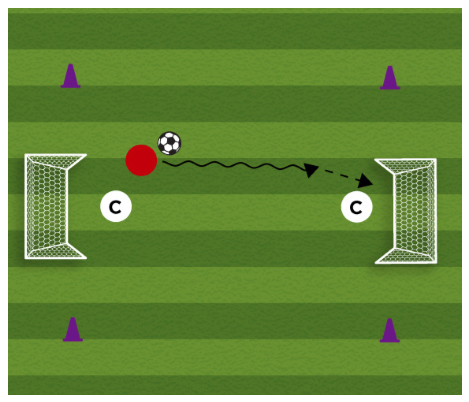 Run and Shoot Soccer Shooting Drill
