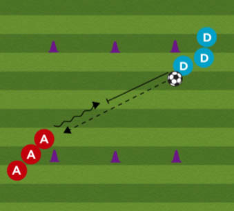 Tackle Soccer Defense Drill
