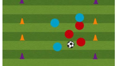 3 vs. 3 with Small Goals Defensive Drill