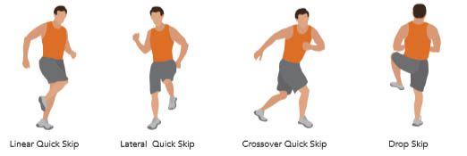Quick Skips Soccer Conditioning Drill