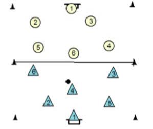 Advanced Defense Soccer Practice Plan - Phase 3