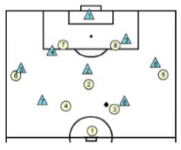 Advanced Defense Soccer Practice Plan - Phase 4