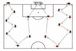 Basic Attacking Soccer Practice Plan - Phase 1