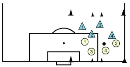 Game-like soccer dribbling drill for U8