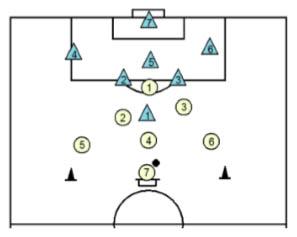 U8 Soccer Practice Plan Phase 4