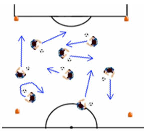 Soccer Practice for Kids Under 8 - Dribbling Game