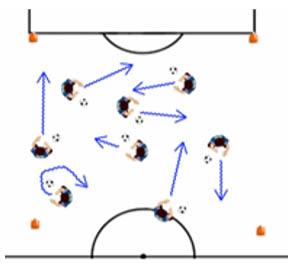 Soccer Practice for Kids Under 8 - Dribbling Game