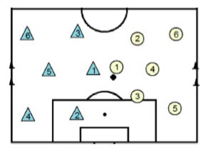 Intermediate Passing Soccer Practice Plan - Phase 4