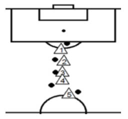 U11 soccer practice plan - the big kick drill