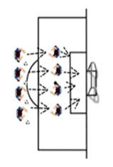 turn and shoot drill