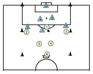 u11 soccer practice drill - king of the field