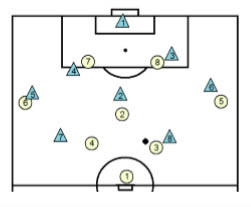 soccer shooting drills for u11