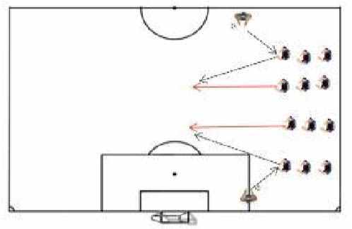 Three Step Soccer Passing Drill