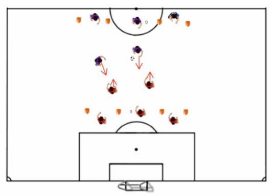 Shooting Box Soccer Shooting Drill