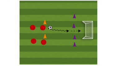 Breakaway Soccer Shooting Drill