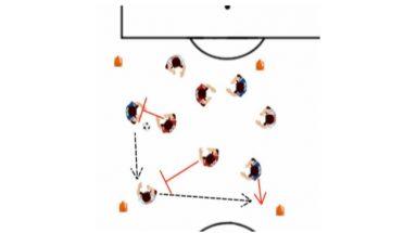 3 vs 3 Plus Three Soccer Possession Drill