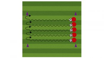 four surfaces soccer dribbling drill