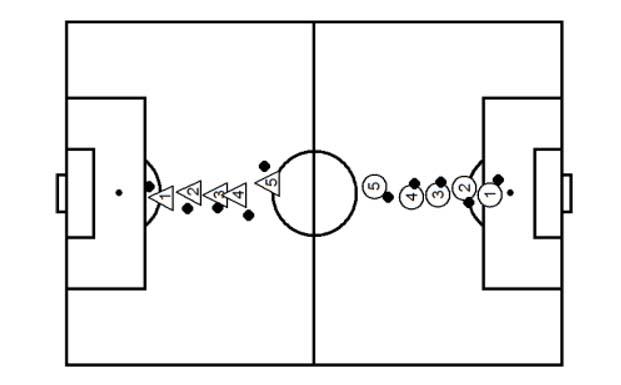 The Big Kick Soccer Shooting Drill