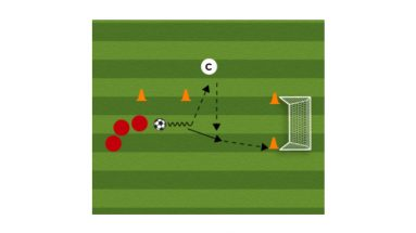 Corner Cone Soccer Shooting Drill