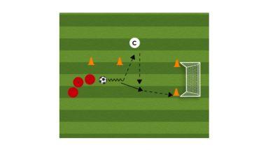 Corner Cone Soccer Shooting Drill