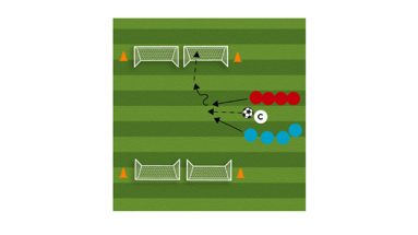 Shooting Gallery Soccer Chooting Drill