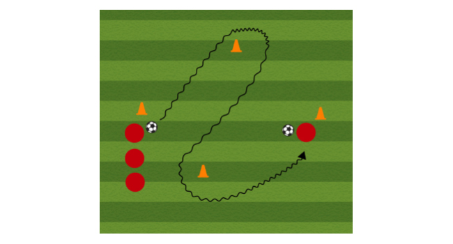 Turn and Turn Again Soccer Dribbling Drill