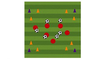 demolition-derby-soccer-defense-drill