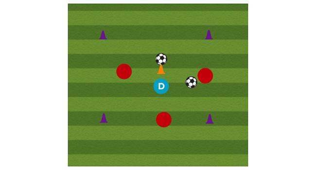 Guard the Ball Soccer Defense Drill
