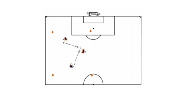 You're It Soccer Possession Drill