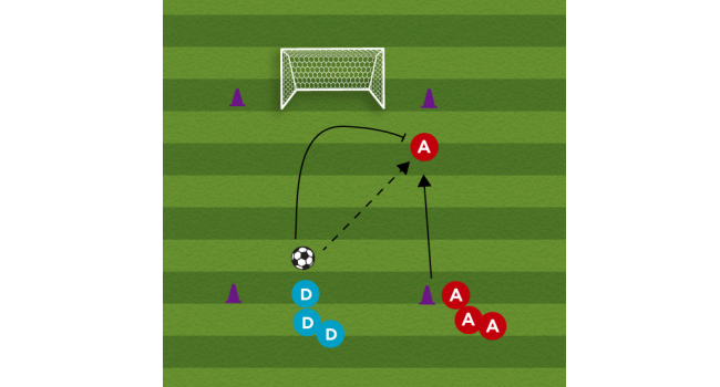 Into The Wide Open Soccer Defense Drill