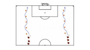 weak foot dribble soccer possession drill