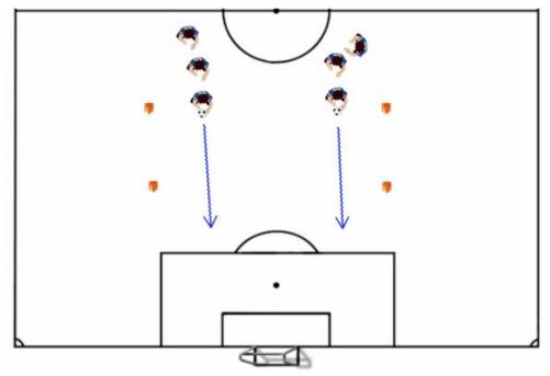 short dribble soccer dribbling drill