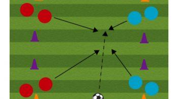 corner attack soccer attacking drill