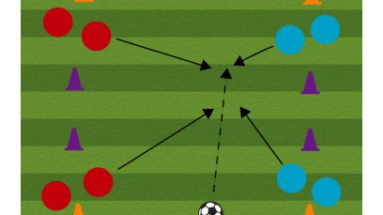 corner attack soccer attacking drill
