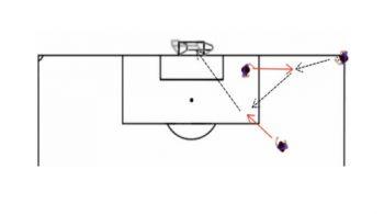 short corner soccer attacking drill