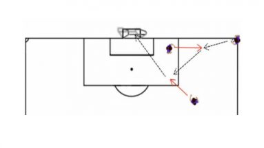 short corner soccer attacking drill