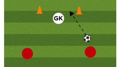 rapid-fire-soccer-shooting-drill